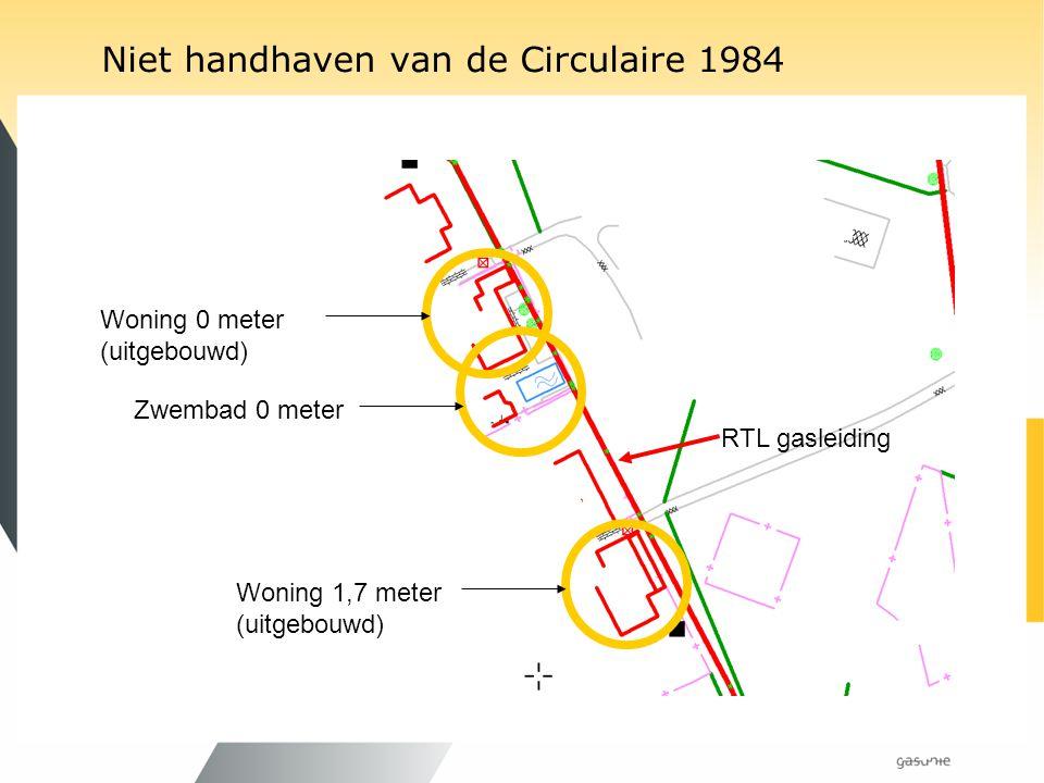 Woning 0 meter (uitgebouwd) Woning 1,7 meter (uitgebouwd) Zwembad 0 meter Niet handhaven van de Circulaire 1984 RTL gasleiding