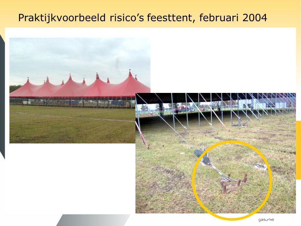 Praktijkvoorbeeld risico's feesttent, februari 2004