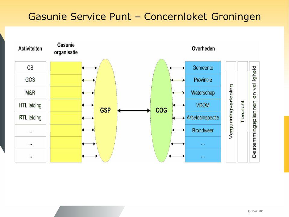 Gasunie Service Punt – Concernloket Groningen
