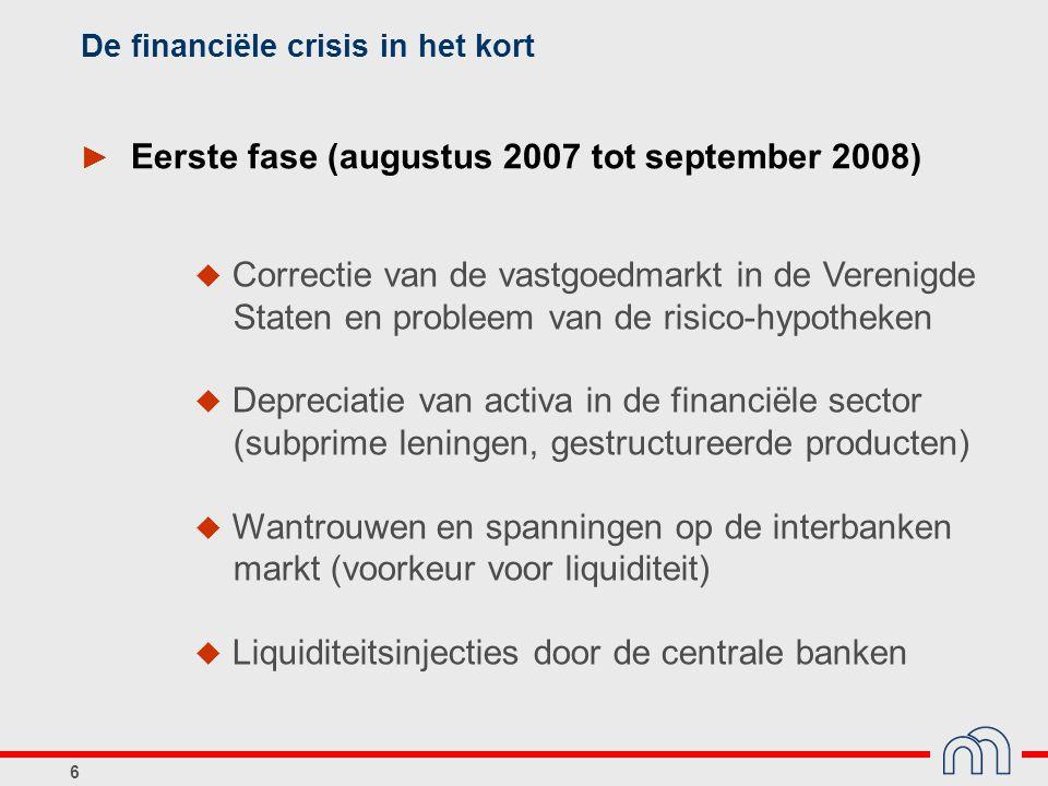 6 De financiële crisis in het kort ► Eerste fase (augustus 2007 tot september 2008)  Correctie van de vastgoedmarkt in de Verenigde Staten en problee