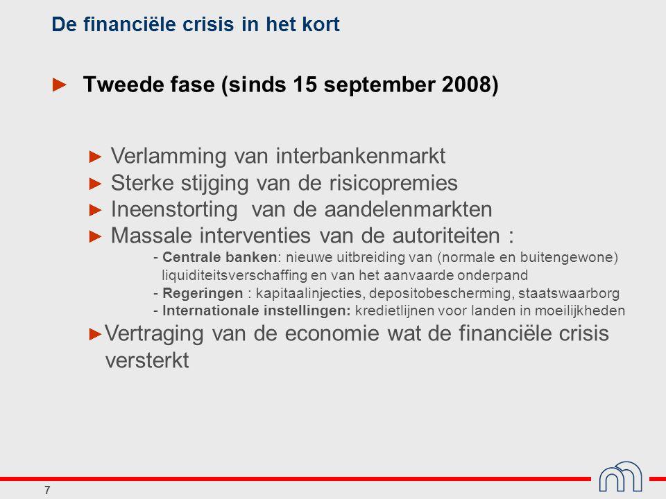 7 De financiële crisis in het kort ► Tweede fase (sinds 15 september 2008) ► Verlamming van interbankenmarkt ► Sterke stijging van de risicopremies ►