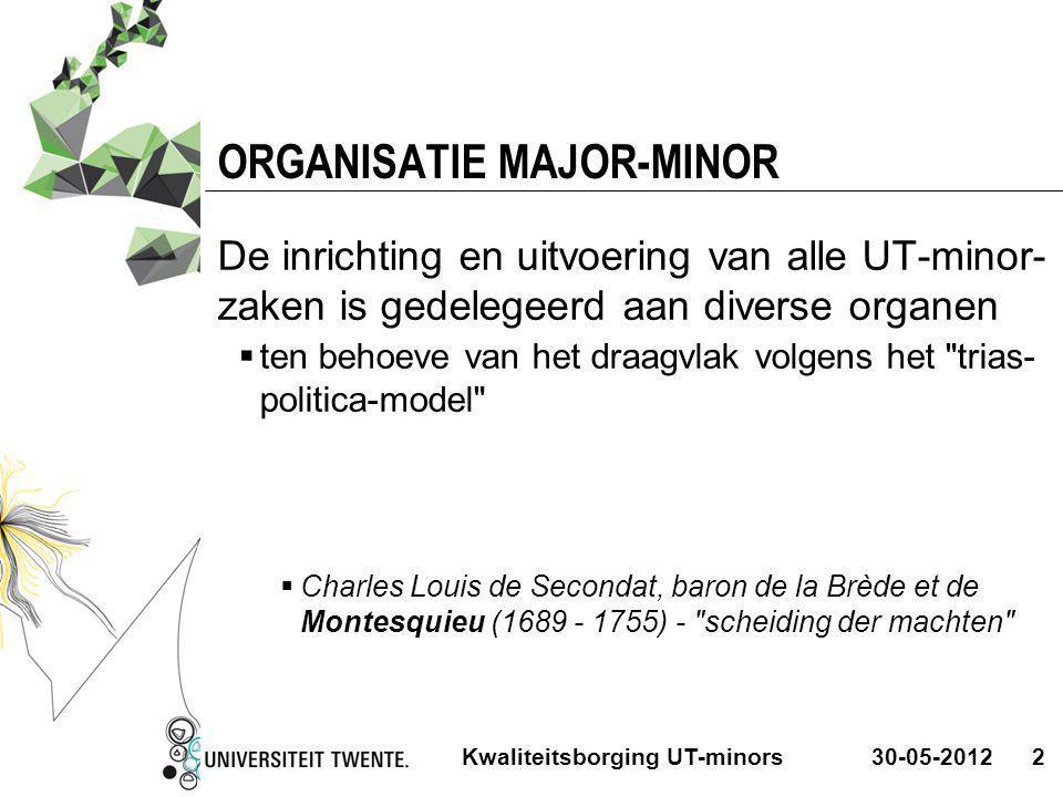 30-05-2012Kwaliteitsborging UT-minors2 ORGANISATIE MAJOR-MINOR De inrichting en uitvoering van alle UT-minor- zaken is gedelegeerd aan diverse organen