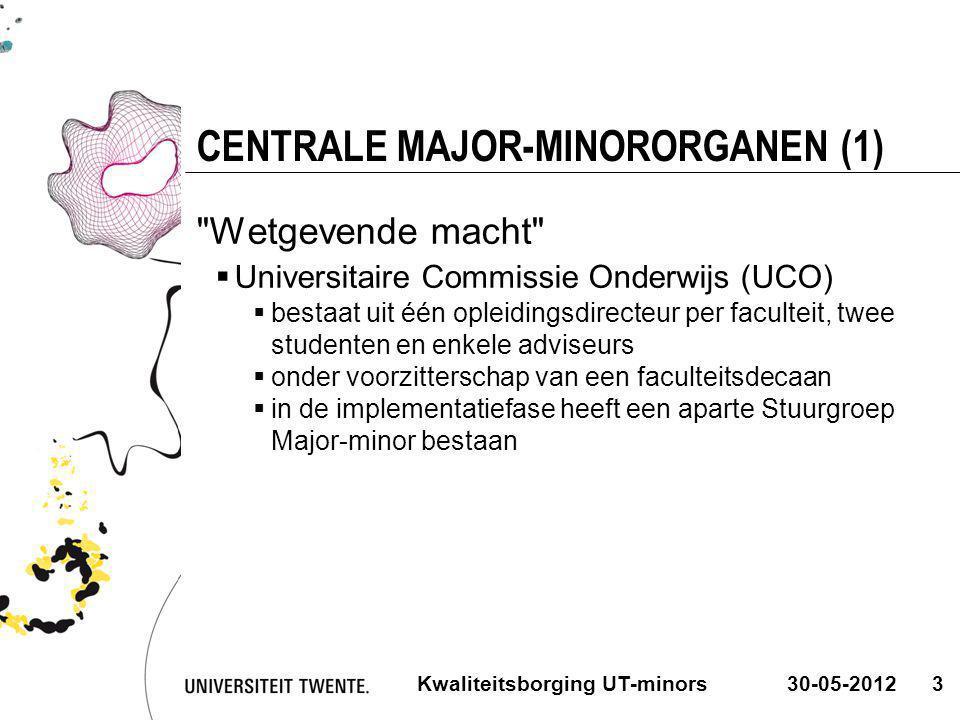 30-05-2012Kwaliteitsborging UT-minors3 CENTRALE MAJOR-MINORORGANEN (1)
