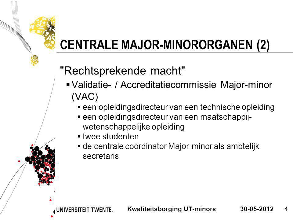 30-05-2012Kwaliteitsborging UT-minors4 CENTRALE MAJOR-MINORORGANEN (2)
