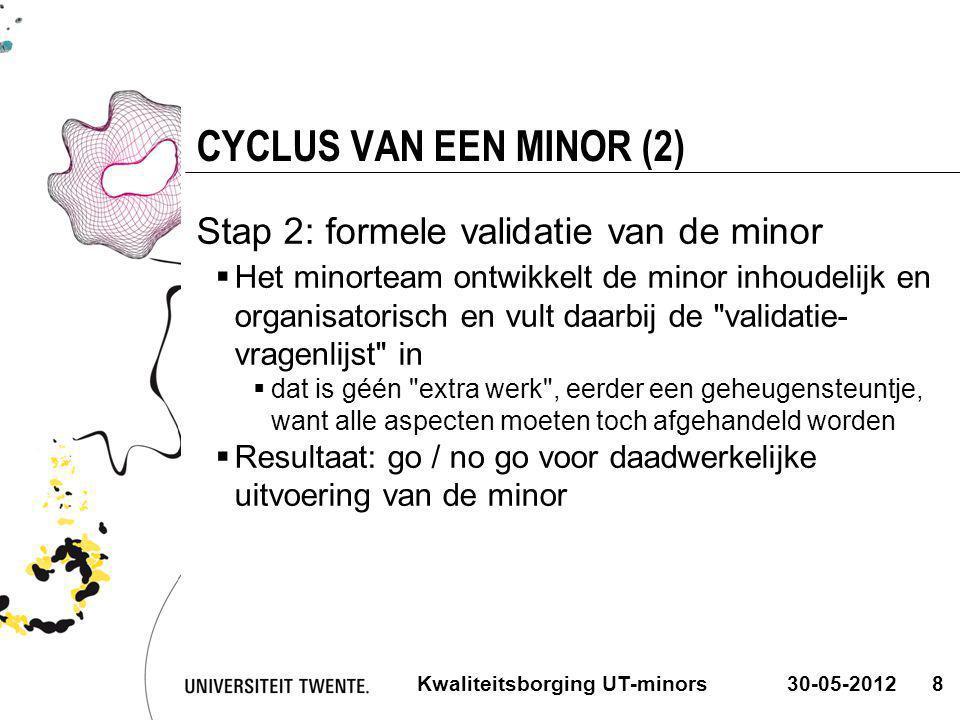 30-05-2012Kwaliteitsborging UT-minors8 CYCLUS VAN EEN MINOR (2) Stap 2: formele validatie van de minor  Het minorteam ontwikkelt de minor inhoudelijk