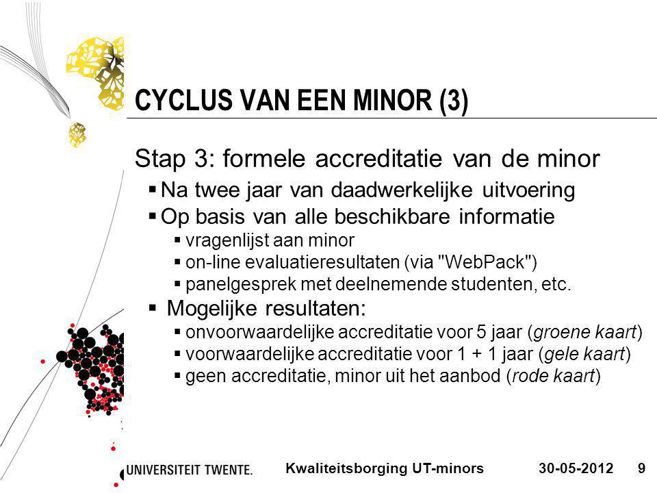 30-05-2012Kwaliteitsborging UT-minors9 CYCLUS VAN EEN MINOR (3) Stap 3: formele accreditatie van de minor  Na twee jaar van daadwerkelijke uitvoering