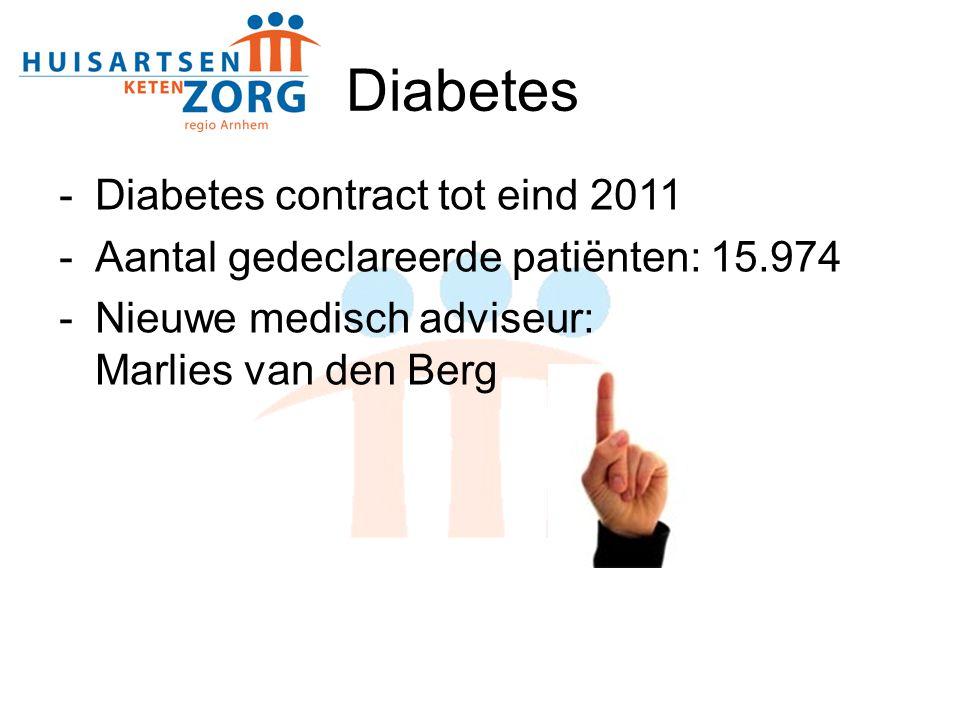 www.diabetesfederatie.nl 19 April 201157
