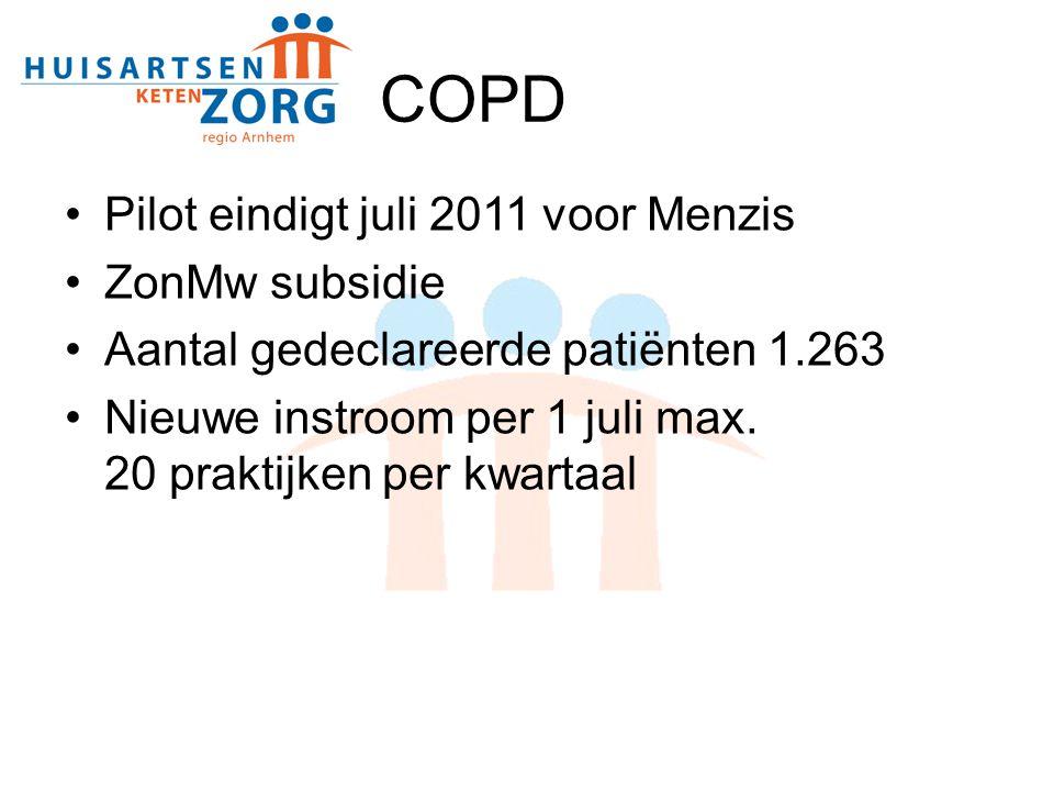 COPD vanaf 1 juli 2011 Geen diagnostische fase Veel aandacht voor zelfmanagement Stoppen met roken begeleiding in DBC Voorwaarde: Praktijk op orde Patiënten correct gediagnosticeerd en geregistreerd Scholingen (Caspir, motiverende gespreksvoering, Stoppen met Roken)