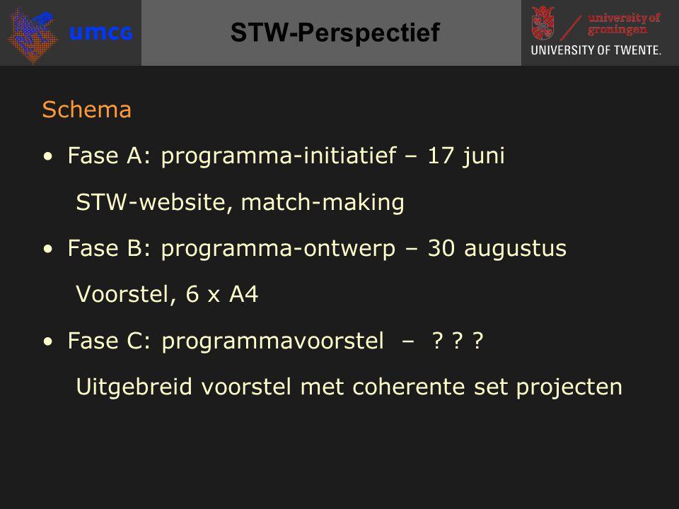 Schema Fase A: programma-initiatief – 17 juni STW-website, match-making Fase B: programma-ontwerp – 30 augustus Voorstel, 6 x A4 Fase C: programmavoorstel – .
