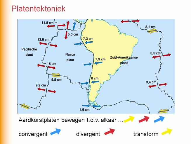 Aardkorstplaten bewegen t.o.v. elkaar … convergentdivergenttransform Platentektoniek