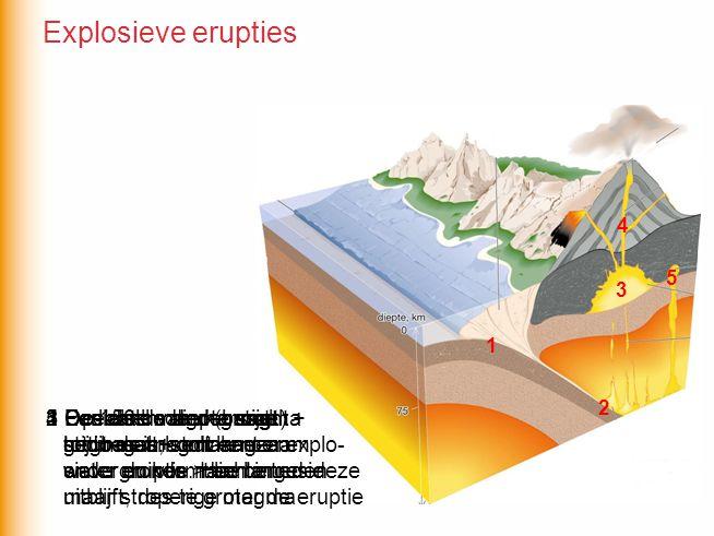 1 2 3 4 5 1 Oceaanbodem (basalt) + sediment + water duiken naar beneden 2 Op 150km diepte smelt het basalt, sediment en water en vormt lichte maar stroperige magma 3 De lichte magma stijgt tot in de magmakamer 4 Pas als de druk groot genoeg is komt er een explo- sieve eruptie.
