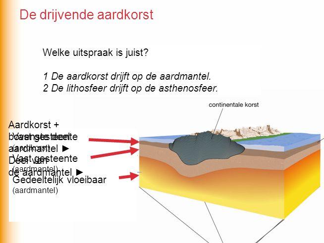Aardkorst Aardmantel Vast gesteente (aardkorst) Vast gesteente (aardmantel) Gedeeltelijk vloeibaar (aardmantel) Aardkorst + bovenste deel aardmantel ► Deel van de aardmantel ► Welke uitspraak is juist.