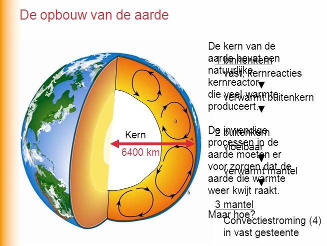 Kern 1 binnenkern 2 buitenkern 3 mantel vast, kernreacties ▼ verwarmt buitenkern ▼ vloeibaar ▼ verwarmt mantel ▼ Convectiestroming (4) in vast gesteente 6400 km De kern van de aarde bevat een natuurlijke kernreactor die veel warmte produceert.