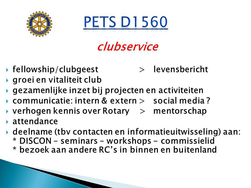 HULP ?  Districtstaf> Assistent Gouverneur  Websites> documenten  Club President's Manual