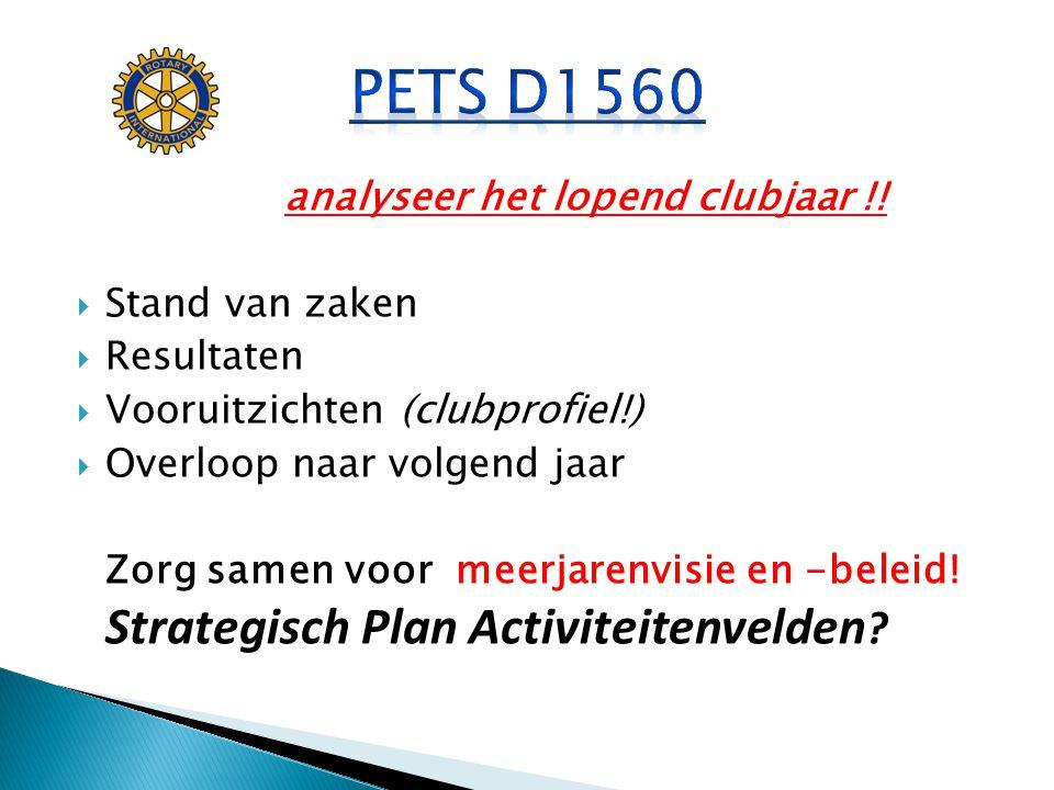 implementatie CLP.1  lange termijn plan obv excellente club  jaarlijks>lange termijn doelen (planning guide for effective Rotary clubs)  leden betrekken bij gehele proces  optimale communicatie club <> district
