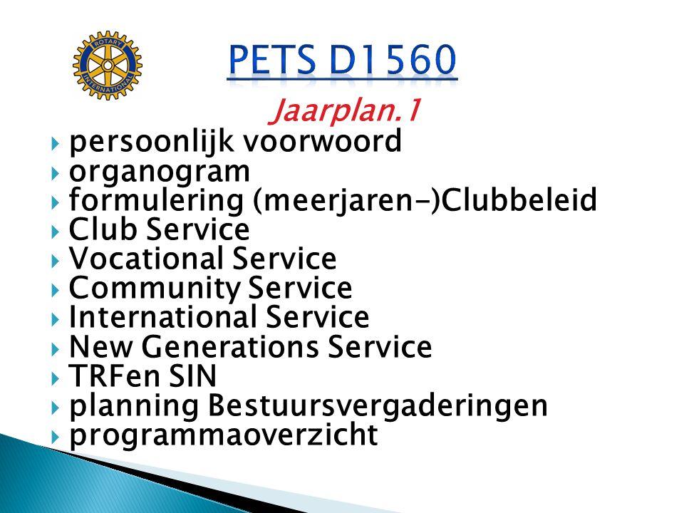 Jaarplan.2  activiteiten  RBC: najaars- en voorjaarsessie  ledenlijsten: eigen en contactclub(s)  verjaardagen van de leden en partners en jubilea van leden  Rotary wetenswaardigheden  Discon/PETS/D-Assembly  Rotary kalender