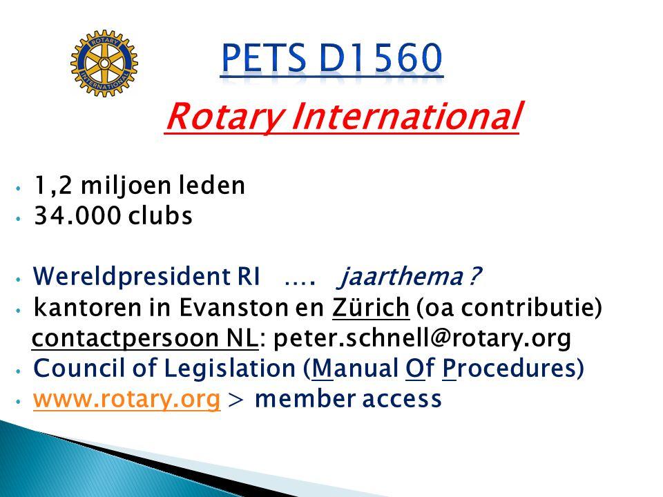 Rotary International 1,2 miljoen leden 34.000 clubs Wereldpresident RI …. jaarthema ? kantoren in Evanston en Zürich (oa contributie) contactpersoon N