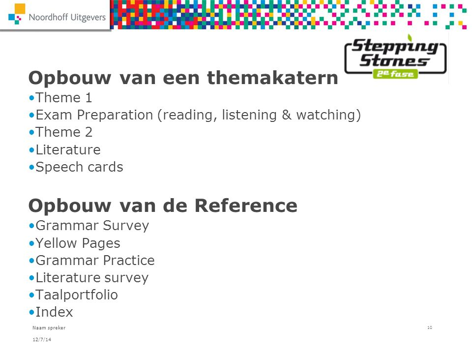 12/7/14 Naam spreker 10 Opbouw van een themakatern Theme 1 Exam Preparation (reading, listening & watching) Theme 2 Literature Speech cards Opbouw van