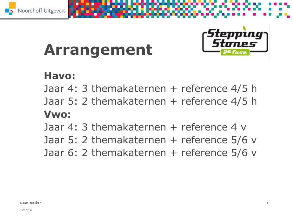 12/7/14 Naam spreker 5 Arrangement Havo: Jaar 4: 3 themakaternen + reference 4/5 h Jaar 5: 2 themakaternen + reference 4/5 h Vwo: Jaar 4: 3 themakater