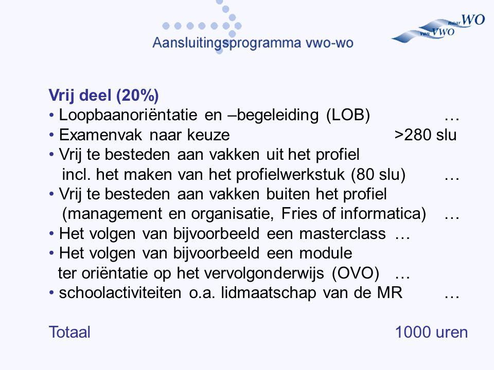 Vrij deel (20%) Loopbaanoriëntatie en –begeleiding (LOB)… Examenvak naar keuze>280 slu Vrij te besteden aan vakken uit het profiel incl.