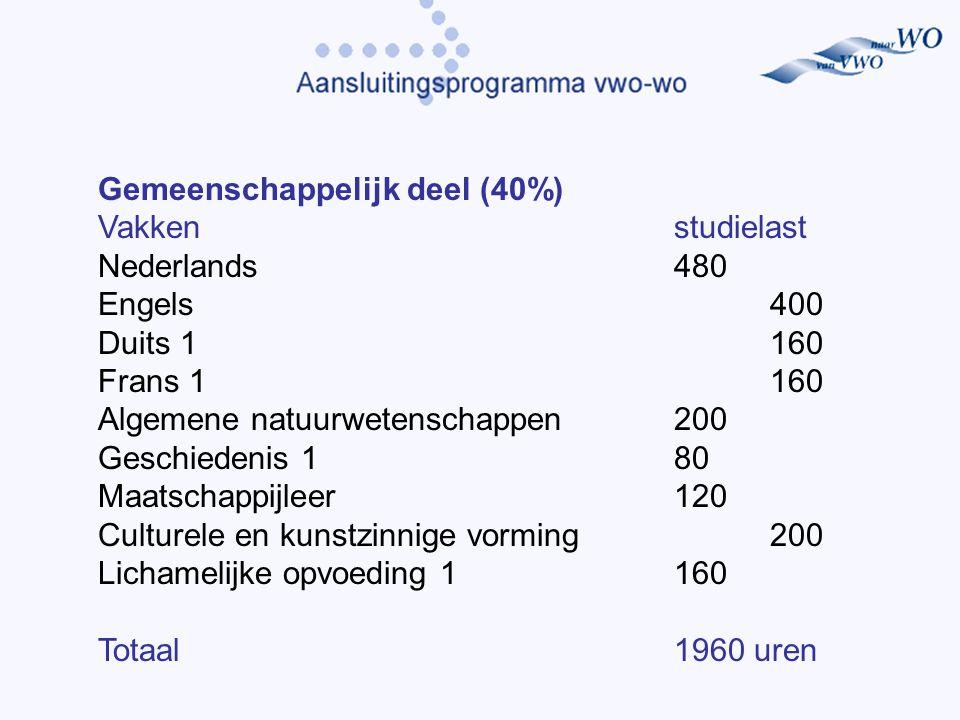 Gemeenschappelijk deel (40%) Vakkenstudielast Nederlands480 Engels400 Duits 1160 Frans 1160 Algemene natuurwetenschappen200 Geschiedenis 180 Maatschappijleer120 Culturele en kunstzinnige vorming200 Lichamelijke opvoeding 1160 Totaal1960 uren