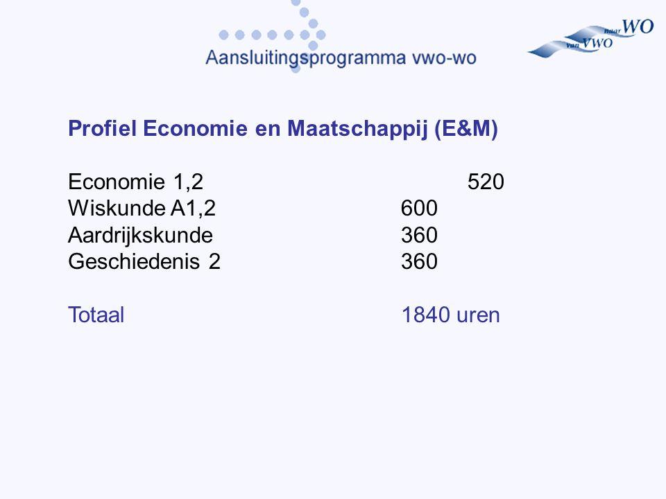 Profiel Economie en Maatschappij (E&M) Economie 1,2520 Wiskunde A1,2600 Aardrijkskunde360 Geschiedenis 2360 Totaal1840 uren