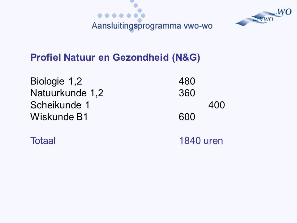 Profiel Natuur en Gezondheid (N&G) Biologie 1,2480 Natuurkunde 1,2360 Scheikunde 1400 Wiskunde B1600 Totaal1840 uren