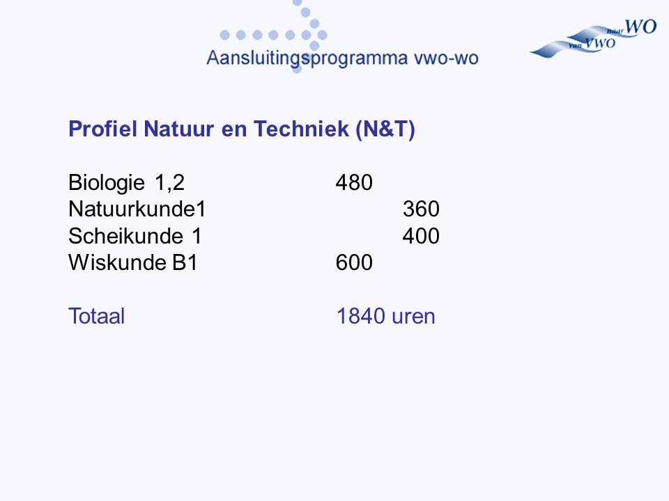 Profiel Natuur en Techniek (N&T) Biologie 1,2480 Natuurkunde1360 Scheikunde 1400 Wiskunde B1600 Totaal1840 uren