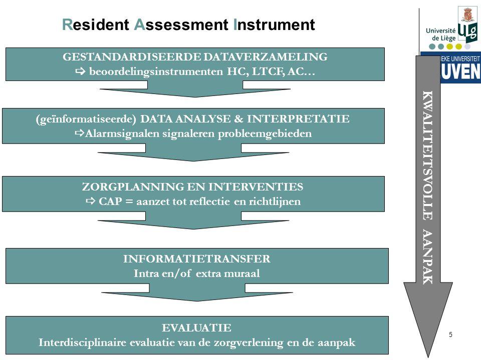 5 GESTANDARDISEERDE DATAVERZAMELING  beoordelingsinstrumenten HC, LTCF, AC… (geïnformatiseerde) DATA ANALYSE & INTERPRETATIE  Alarmsignalen signaler