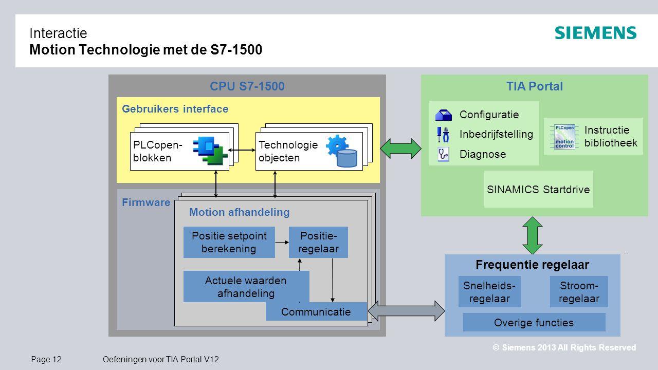 © Siemens 2013 All Rights Reserved.. Page 12Oefeningen voor TIA Portal V12 Motion afhandeling Positie- regelaar Positie setpoint berekening Communicat