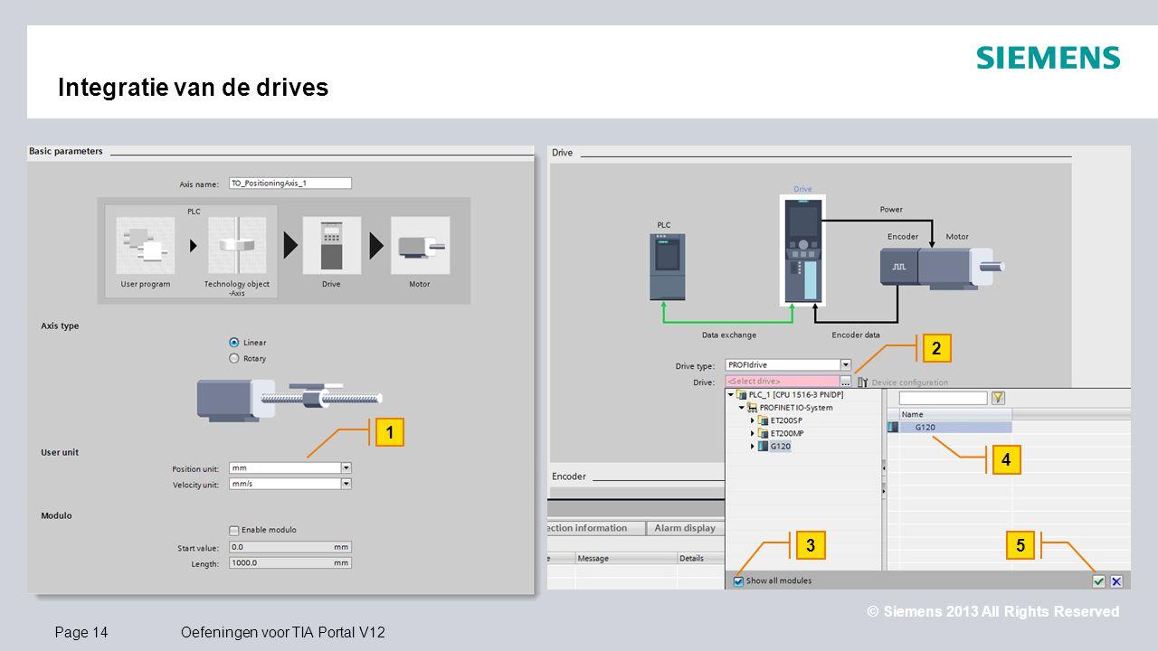 © Siemens 2013 All Rights Reserved.. Page 14Oefeningen voor TIA Portal V12 Integratie van de drives 1 5 2 3 4