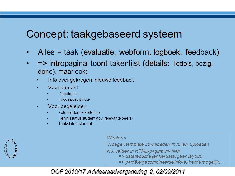 OOF 2010/17 Adviesraadvergadering 2, 02/09/2011 Van concepten naar … Met 3 partners: van ideeën naar papier Terminologie Stroomlijning Essentieel <> minder essentieel Realiteitstoets (vb.