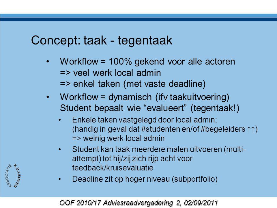 OOF 2010/17 Adviesraadvergadering 2, 02/09/2011 Concept: actoren - rechtensysteem Actor = rol in het systeem Local Admin, Coördinator, Tutor, Mentor, Student Rol ~ schrijf/lees rechten mbt.