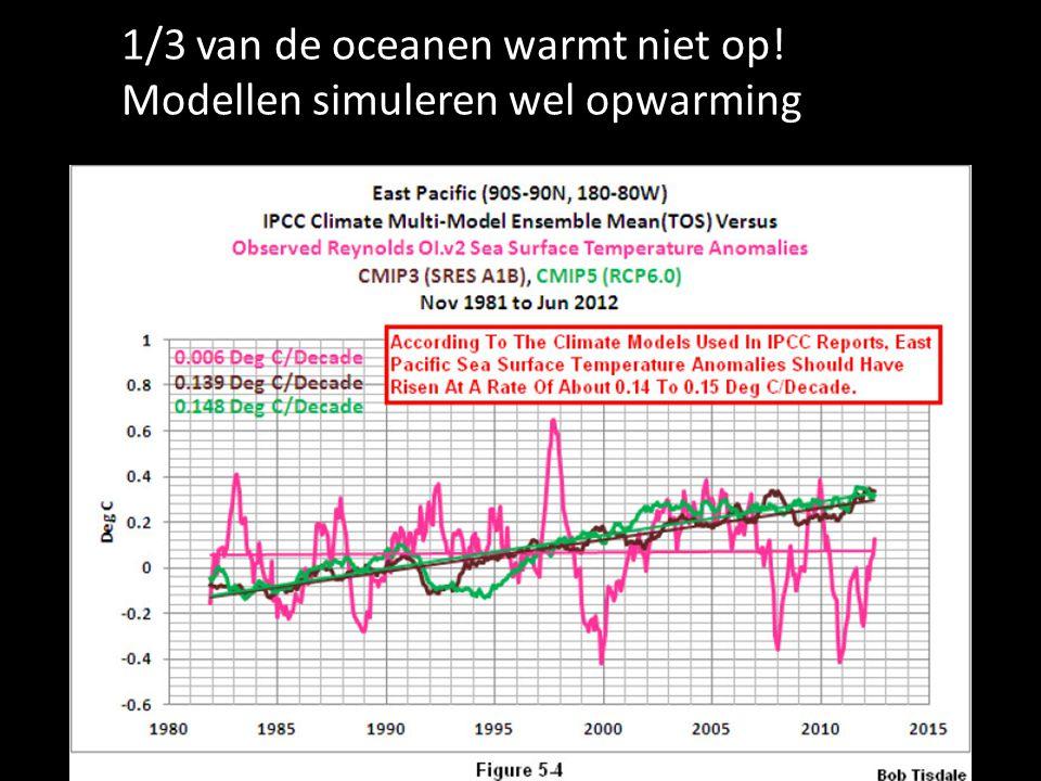1/3 van de oceanen warmt niet op! Modellen simuleren wel opwarming
