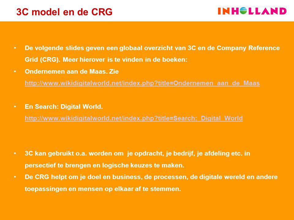 3C model en de CRG De volgende slides geven een globaal overzicht van 3C en de Company Reference Grid (CRG). Meer hierover is te vinden in de boeken: