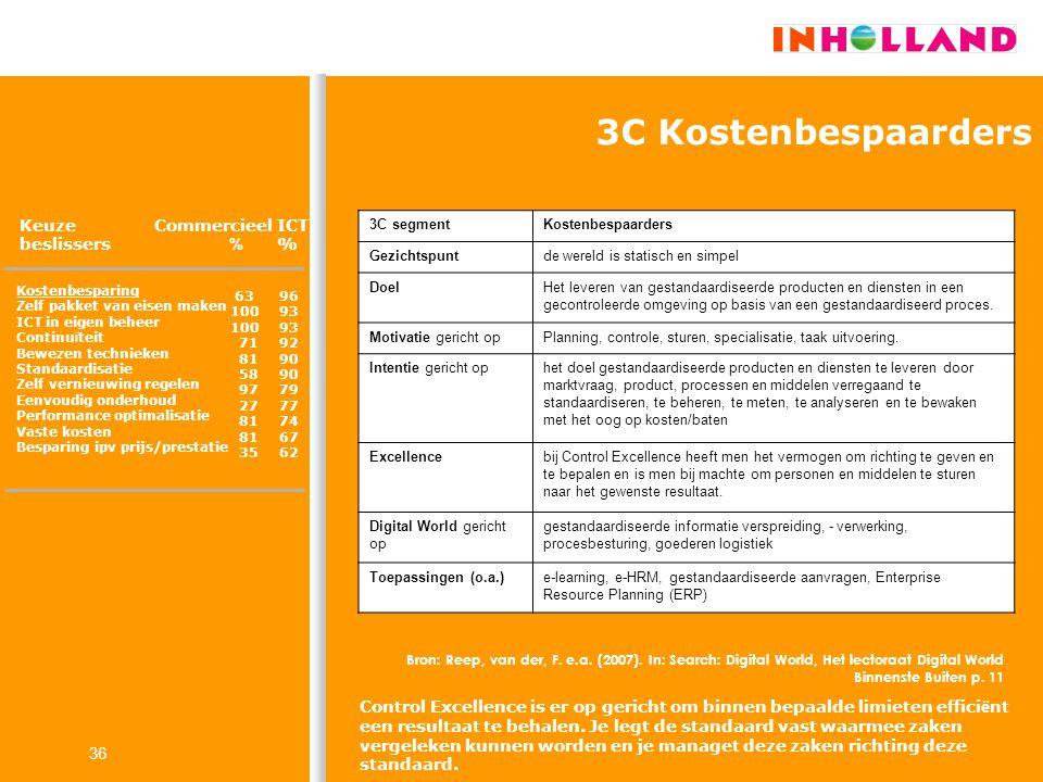 36 3C Kostenbespaarders 3C segmentKostenbespaarders Gezichtspuntde wereld is statisch en simpel DoelHet leveren van gestandaardiseerde producten en di