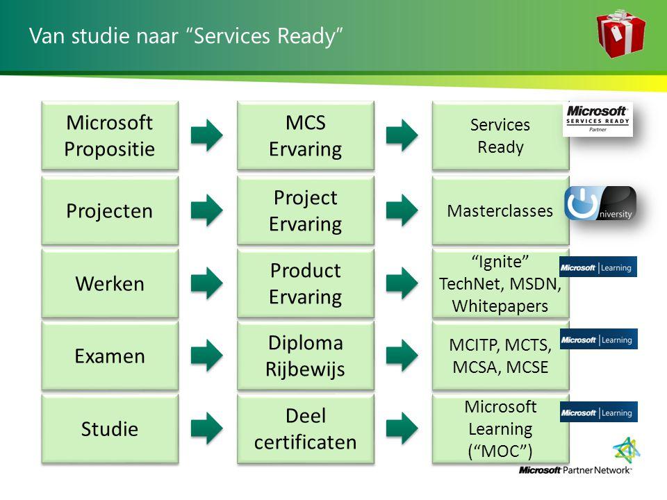 """Van studie naar """"Services Ready"""" Studie Deel certificaten Deel certificaten Examen Diploma Rijbewijs Werken Product Ervaring Product Ervaring Projecte"""