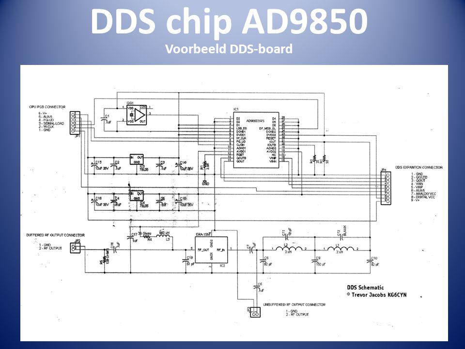 DDS chip AD9850 Voorbeeld DDS-board