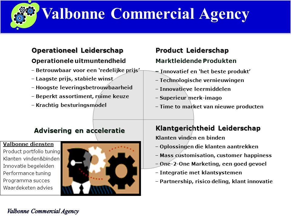 Product Leiderschap Marktleidende Produkten – Innovatief en 'het beste produkt' – Technologische vernieuwingen – Innovatieve leermiddelen – Superieur merk-imago – Time to market van nieuwe producten Operationeel Leiderschap Operationele uitmuntendheid – Betrouwbaar voor een 'redelijke prijs' – Laagste prijs, stabiele winst – Hoogste leveringsbetrouwbaarheid – Beperkt assortiment, ruime keuze – Krachtig besturingsmodel Klantgerichtheid Leiderschap Klanten vinden en binden – Oplossingen die klanten aantrekken – Mass customisation, customer happiness – One-2-One Marketing, een goed gevoel – Integratie met klantsystemen – Partnership, risico deling, klant innovatie Advisering en acceleratie Valbonne diensten Product portfolio tuning Klanten vinden&binden Innovatie begeleiden Performance tuning Programma succes Waardeketen advies Valbonne Commercial Agency