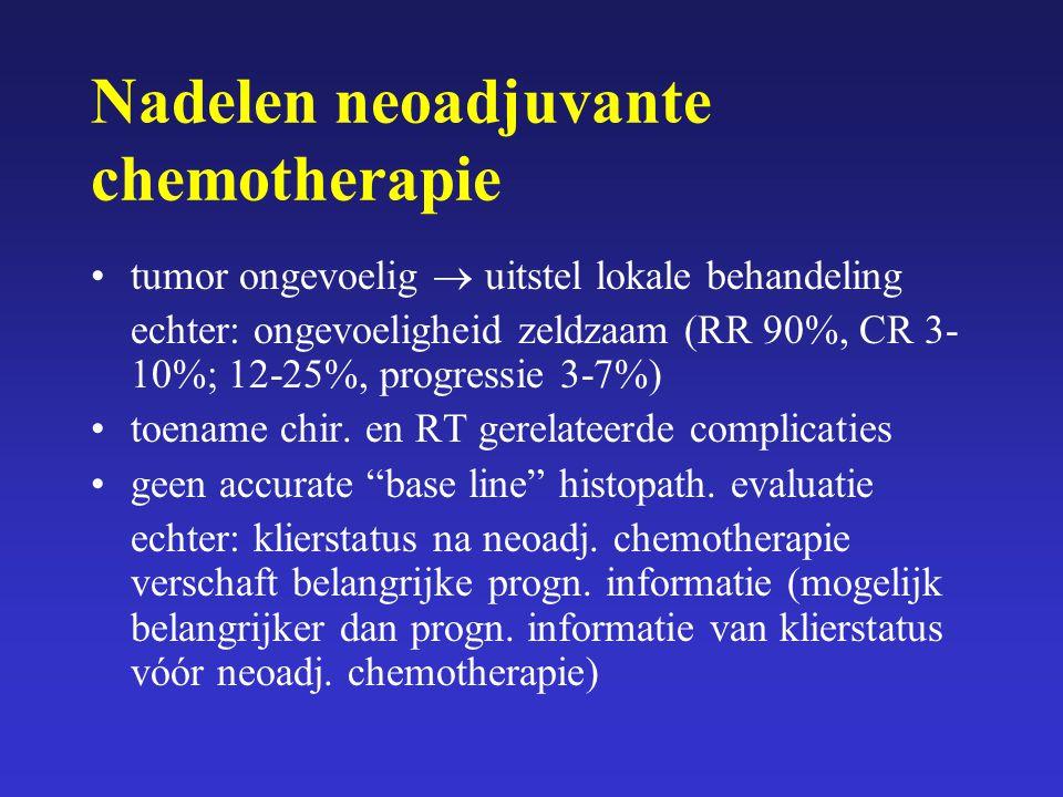 Nadelen neoadjuvante chemotherapie tumor ongevoelig  uitstel lokale behandeling echter: ongevoeligheid zeldzaam (RR 90%, CR 3- 10%; 12-25%, progressi