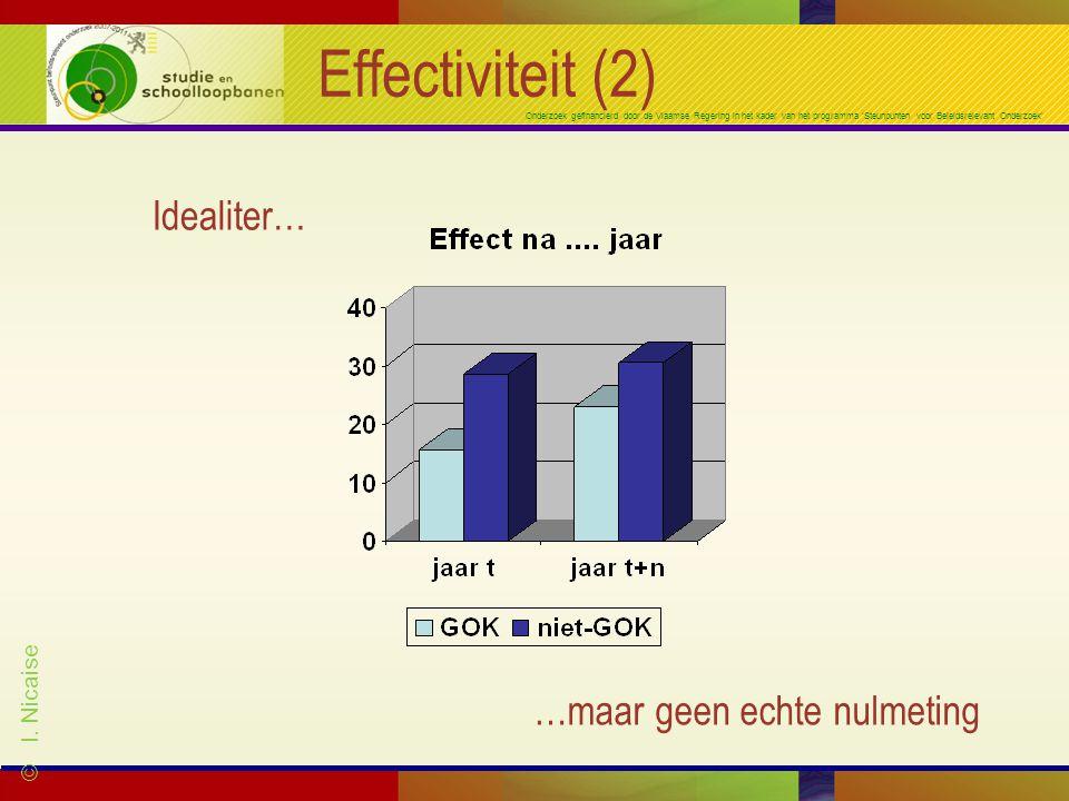 Onderzoek gefinancierd door de Vlaamse Regering in het kader van het programma 'Steunpunten voor Beleidsrelevant Onderzoek' Effectiviteit (2) © I. Nic
