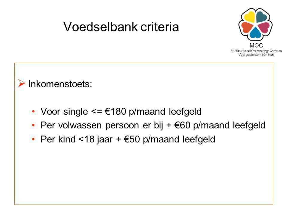 Voedselbank criteria  Inkomenstoets: Voor single <= €180 p/maand leefgeld Per volwassen persoon er bij + €60 p/maand leefgeld Per kind <18 jaar + €50