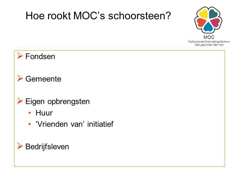 Hoe rookt MOC's schoorsteen?  Fondsen  Gemeente  Eigen opbrengsten Huur 'Vrienden van' initiatief  Bedrijfsleven MOC Multicultureel OntmoetingsCen