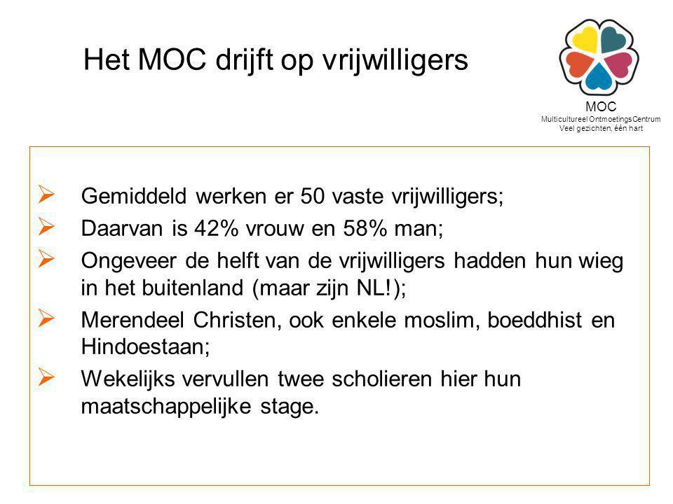 Het MOC drijft op vrijwilligers  Gemiddeld werken er 50 vaste vrijwilligers;  Daarvan is 42% vrouw en 58% man;  Ongeveer de helft van de vrijwillig