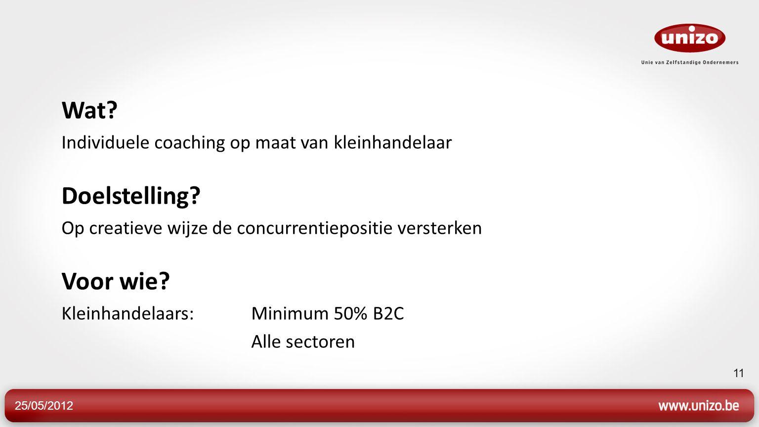 Wat. Individuele coaching op maat van kleinhandelaar Doelstelling.
