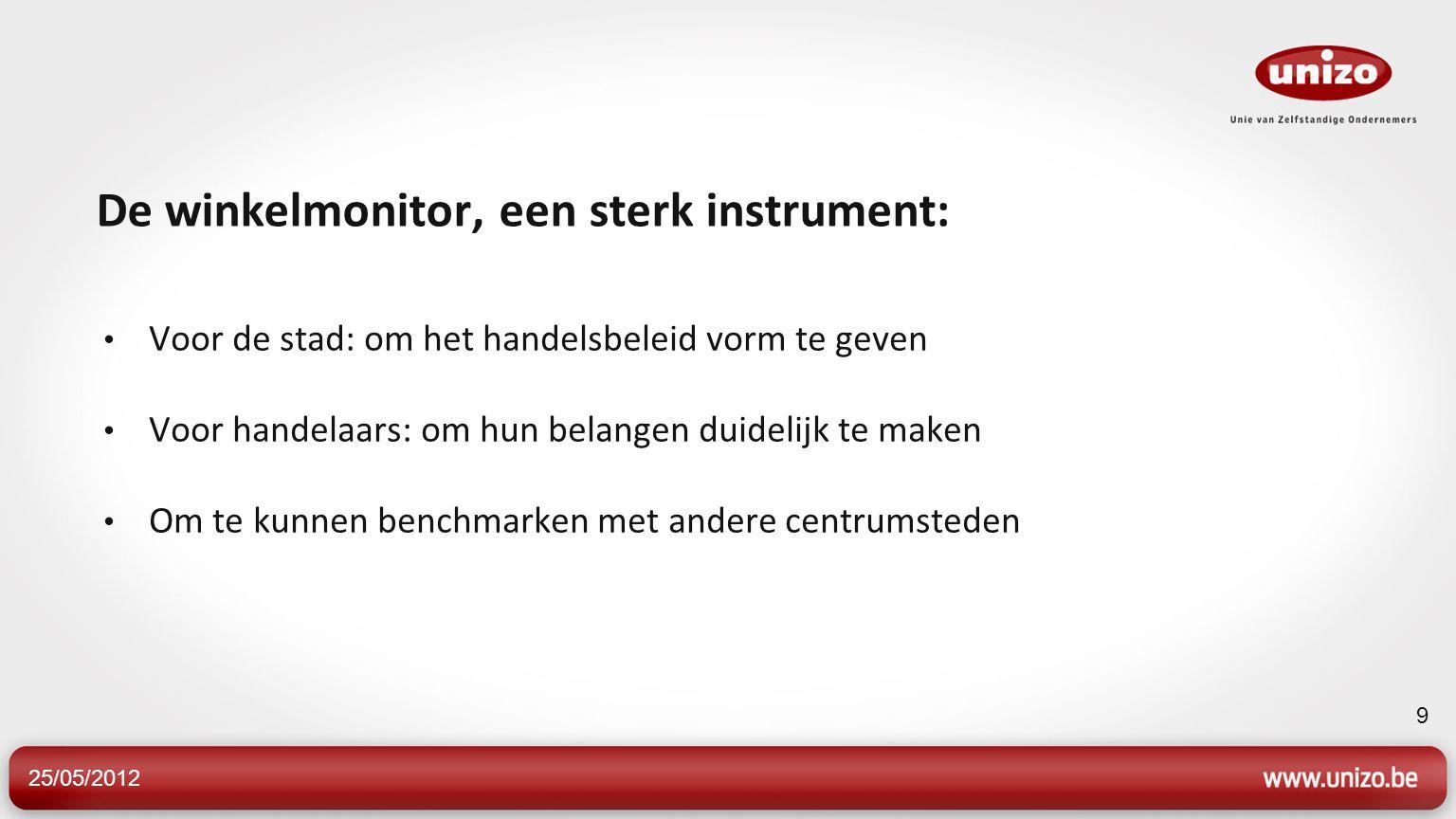 De winkelmonitor, een sterk instrument: Voor de stad: om het handelsbeleid vorm te geven Voor handelaars: om hun belangen duidelijk te maken Om te kunnen benchmarken met andere centrumsteden 25/05/2012 9