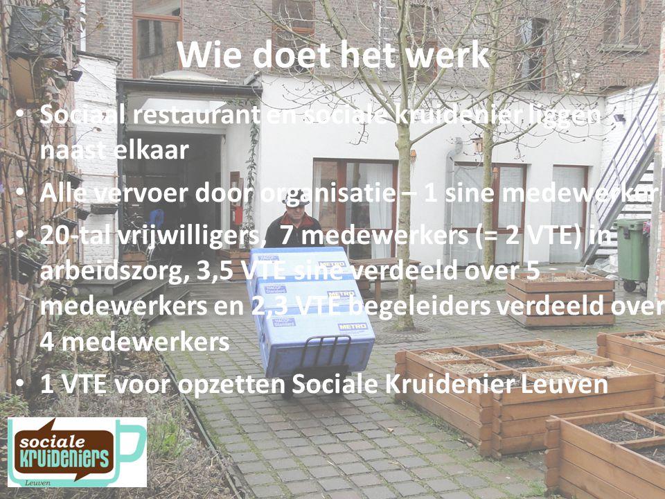 Wie doet het werk Sociaal restaurant en sociale kruidenier liggen naast elkaar Alle vervoer door organisatie – 1 sine medewerker 20-tal vrijwilligers, 7 medewerkers (= 2 VTE) in arbeidszorg, 3,5 VTE sine verdeeld over 5 medewerkers en 2,3 VTE begeleiders verdeeld over 4 medewerkers 1 VTE voor opzetten Sociale Kruidenier Leuven