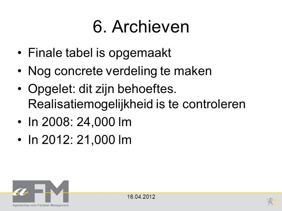 6. Archieven Finale tabel is opgemaakt Nog concrete verdeling te maken Opgelet: dit zijn behoeftes. Realisatiemogelijkheid is te controleren In 2008:
