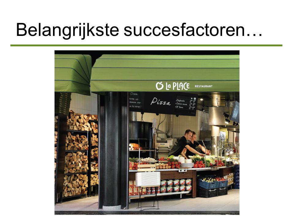 Belangrijkste succesfactoren…