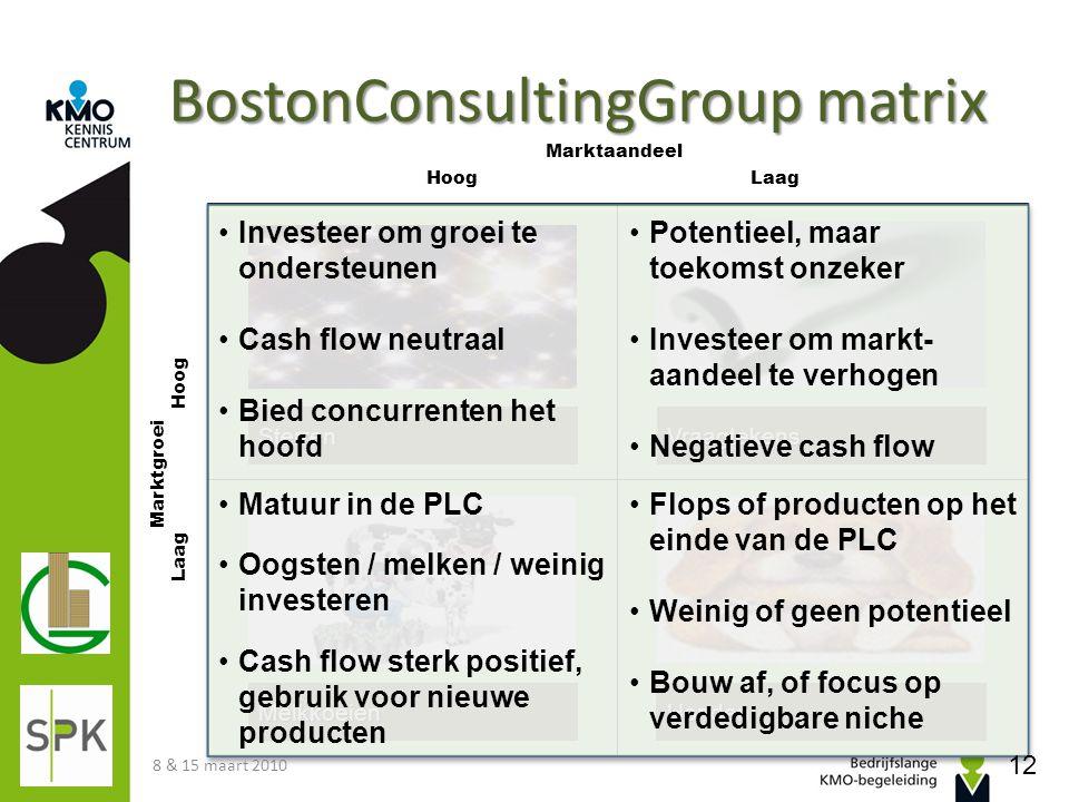 BostonConsultingGroup matrix Hoog Laag Marktgroei Laag Hoog SterrenVraagtekens MelkkoeienHonden Marktaandeel Investeer om groei te ondersteunen Cash f